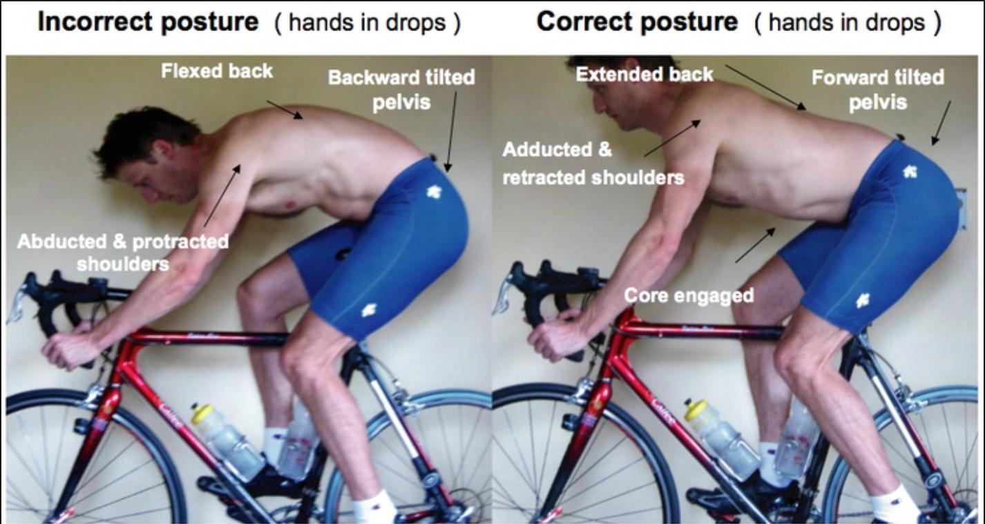 Cycling Biomechanics Coaching In Hampshire