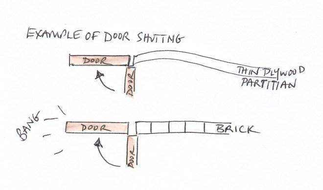 shutting-door